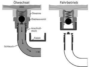 Válvula de drenaje de aceite Stahlbus M18x1,5