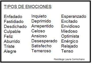 Tipos de emociones. Fuente: Psicóloga Laura Corrochano