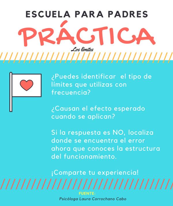 Practica- Los límites