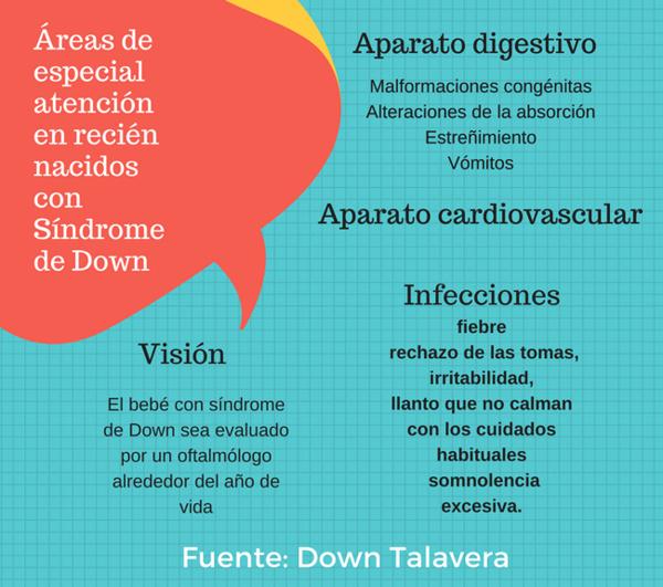 Áreas de especial atención en recién nacidos con síndrome de Down.