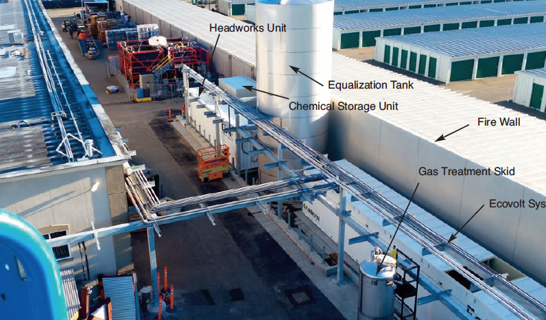 Aerial View of New EcoVolt Treatment System