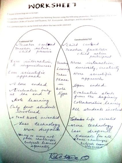 Summative Group WorkTraditional vs Constructivist TeachingLearning Process Venn Diagram