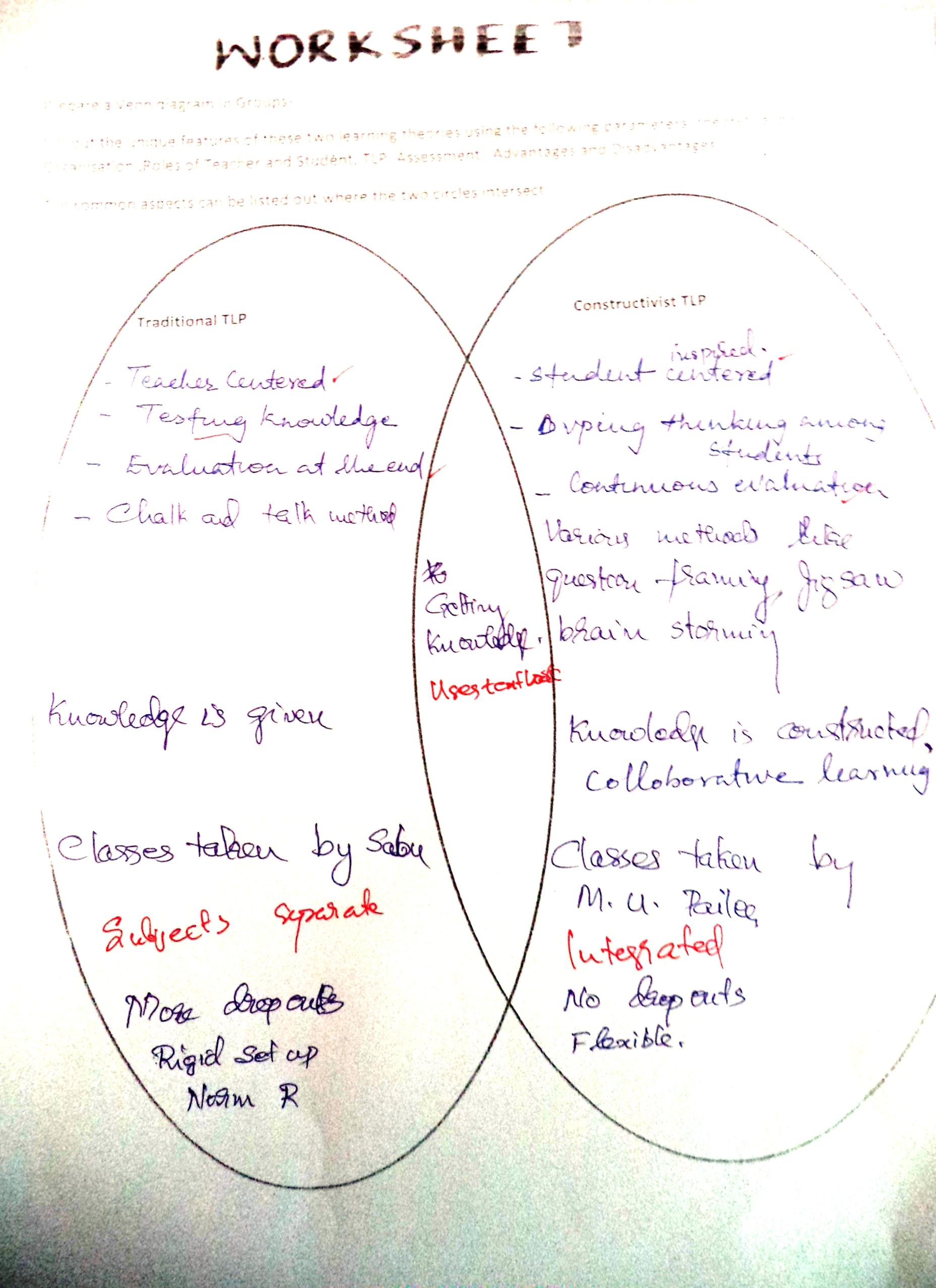 Summative Group Work Traditional Vs Constructivist