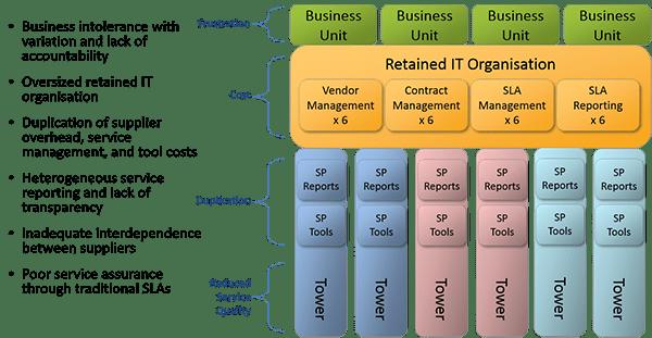 MSI Diagram - Legacy