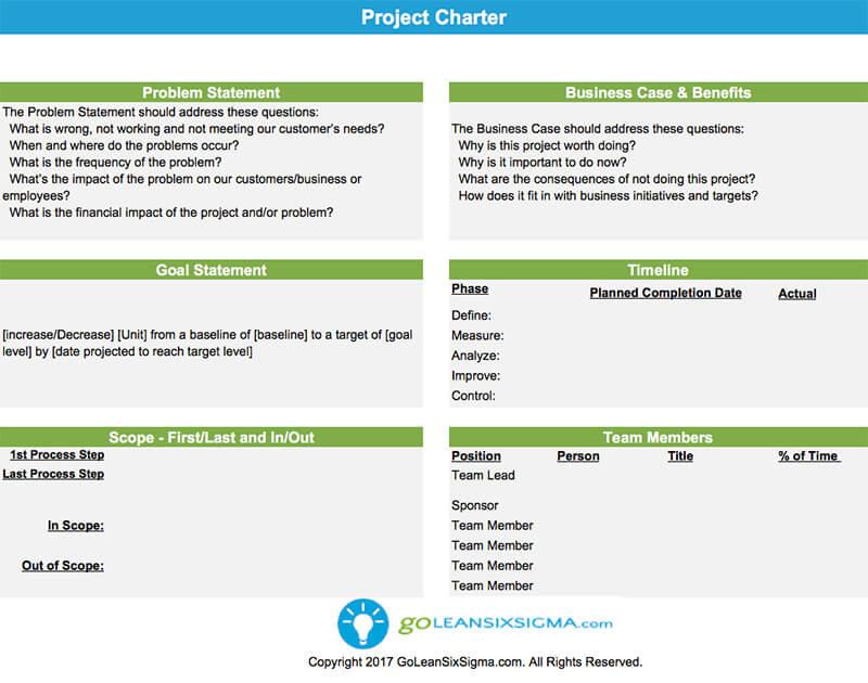 Continuous Procedure 5s Improvement