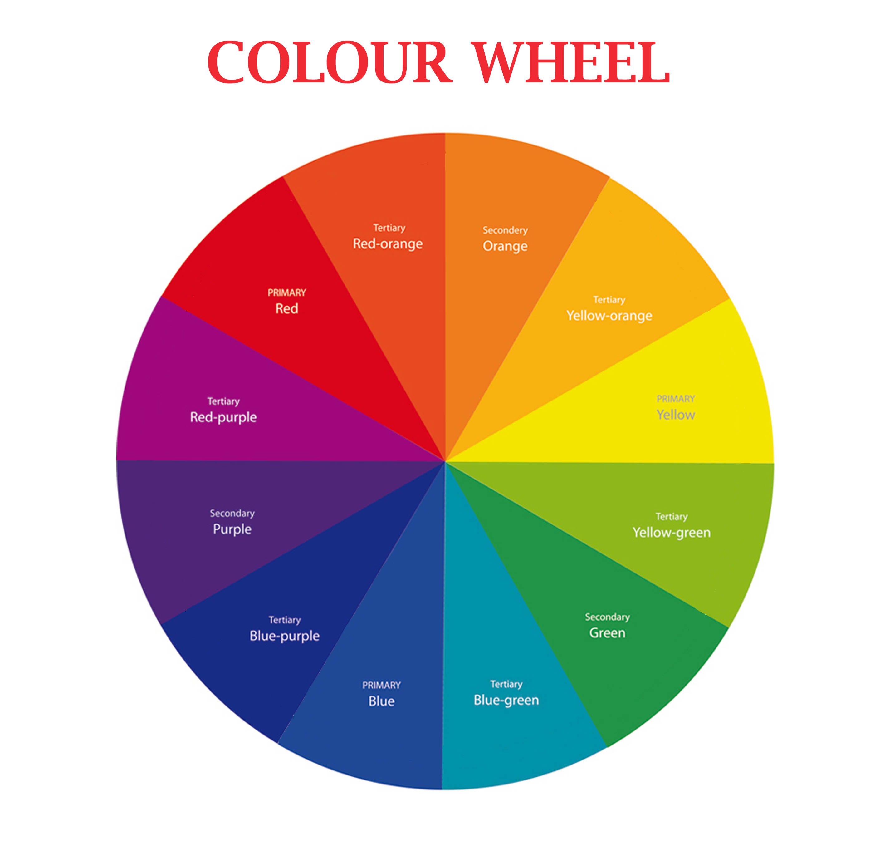 How To Blend Color In Designs Using The Color Wheel