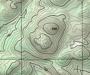 Curva de Nível, Cálculo II, e Curva de Nível Agrícola