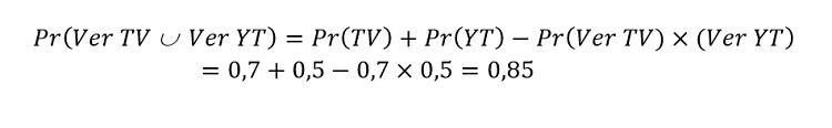 Fórmula8_Ejemplo Cobertura TV y YT