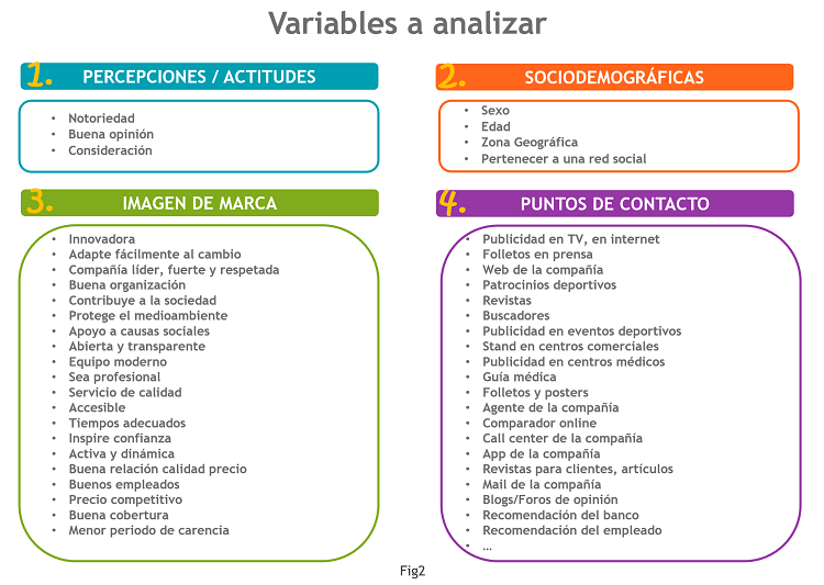 Fig2_Variables a analizar