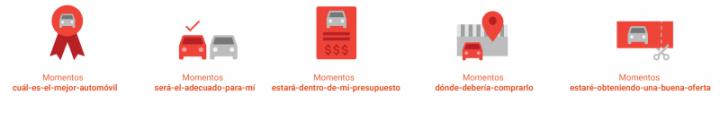 micro_momentos_compra_sector_automotriz
