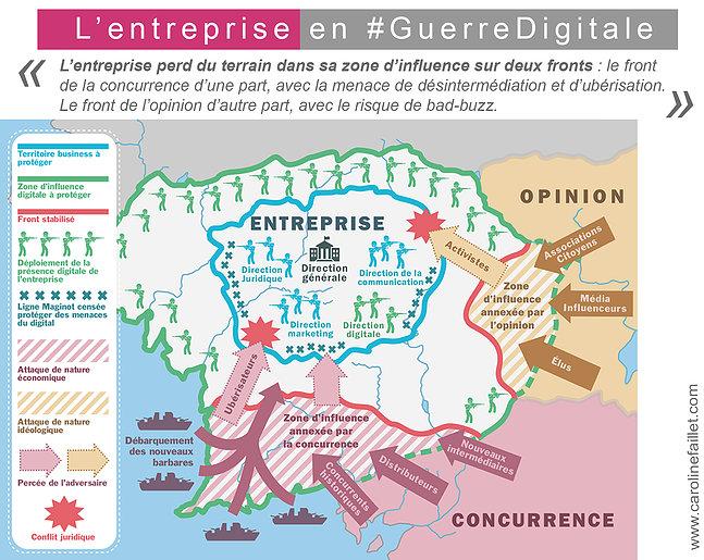 L'entreprise en guerre Digitale