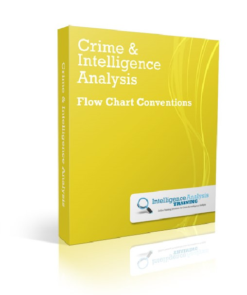 CI-04 Flow Chart Conventions - Intelligence Analysis Training