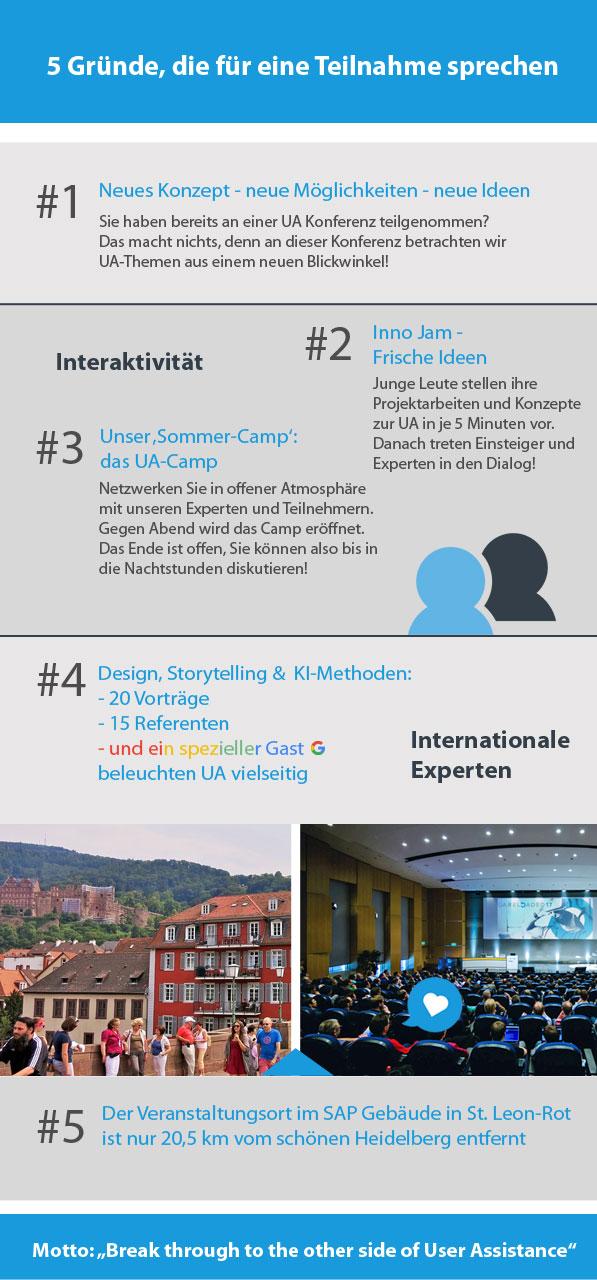 Infografik_UA-Mailing_2_DE