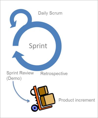 AgileDokumentation_Scrum (1)