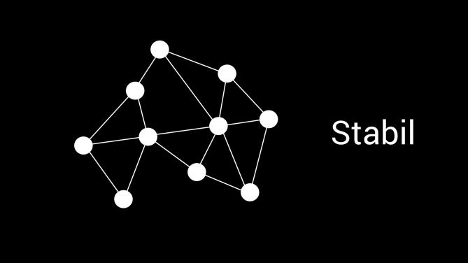 Netzwerk Hierarchie.003