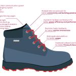 SmartShoes_landingPage_WebSite