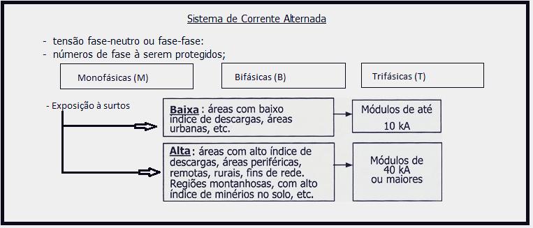 esquema-3