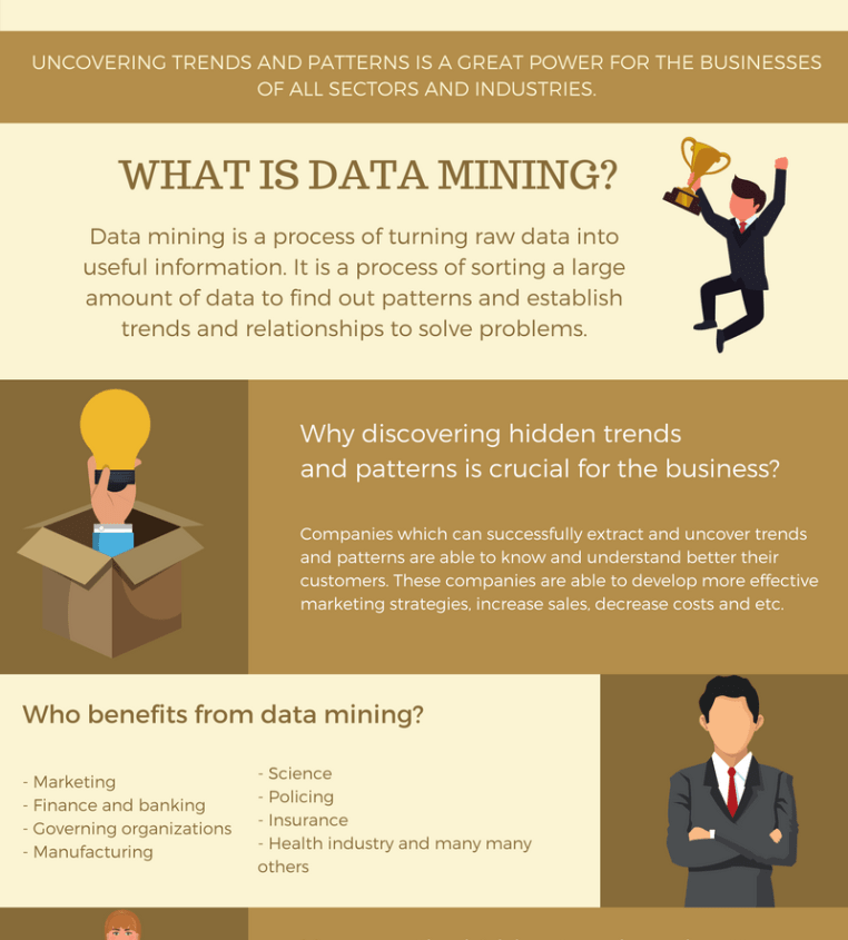 The Two Main Objectives Associated With Data Mining: Explained