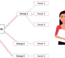 Affinity Diagram 2