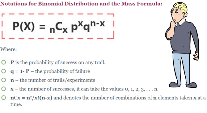 Binomial Distribution Examples, Problems and Formula