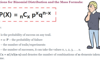 binomial distribution examples and formula