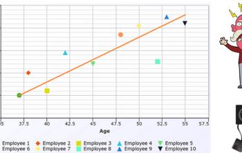 bivariate data examples