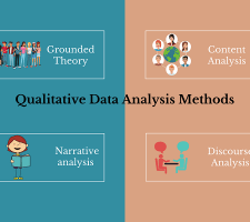 Qualitative Data Analysis Methods - featured image
