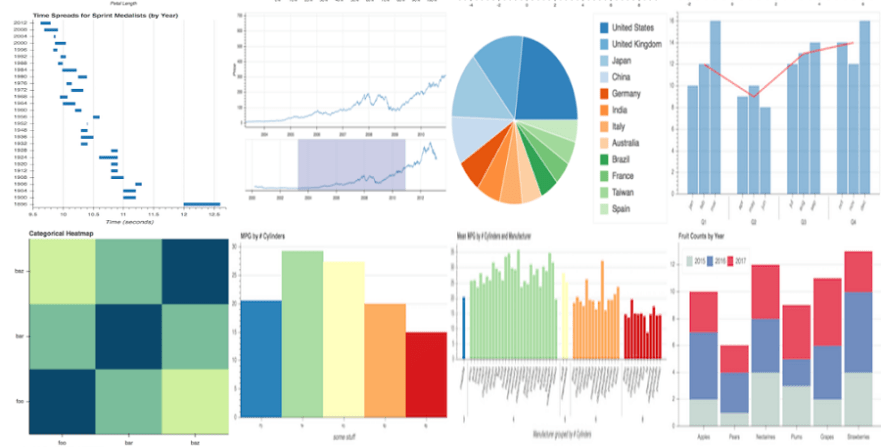 Best Python Visualization Tools: Awesome, Interactive, 3D Tools