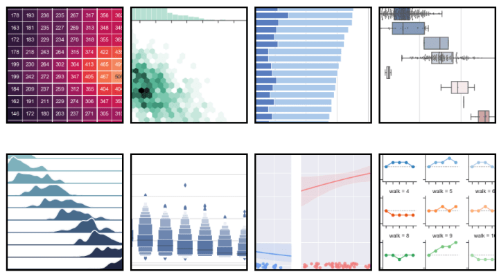 Seaborn -one of the best Python Visualization Tools - print screen