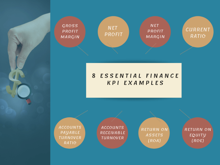 Finance KPI Examples - infographics
