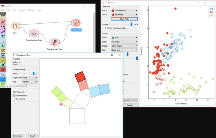 Orange Data Mining Screenshot