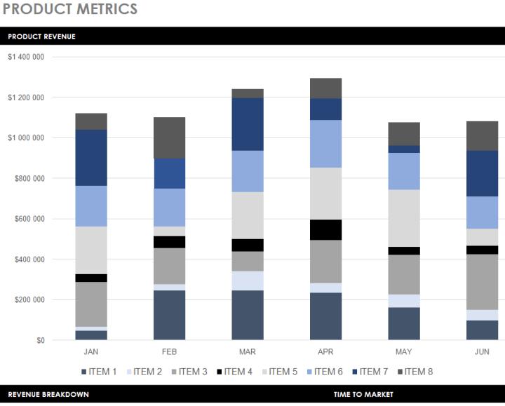 Excel data presentation example made by Smartsheet