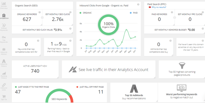SpyFu - free SEO and keyword competitor analysis tool