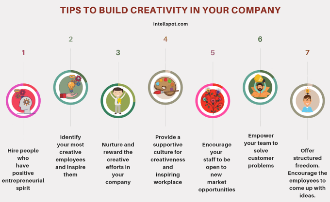 Tips to Build creativity in your business