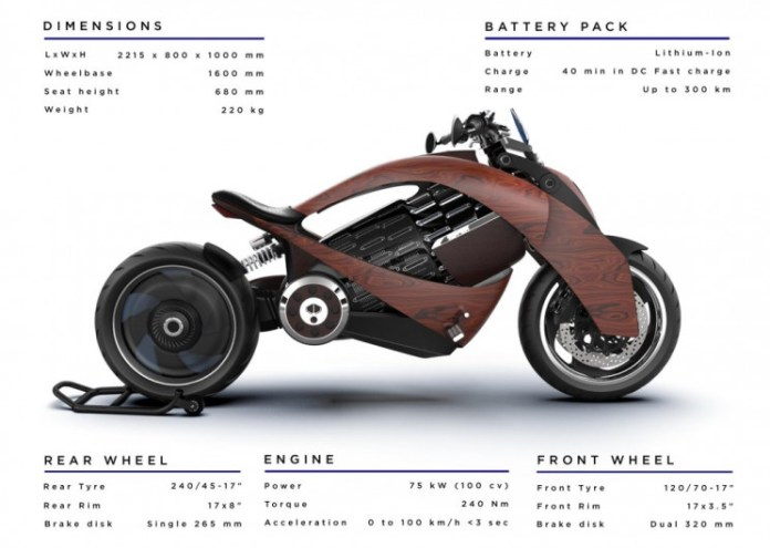Newron Motors' Impressive EV-1 Electric Motorcycle Is Open for Pre-Orders