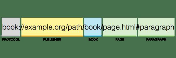 book-protocol-600