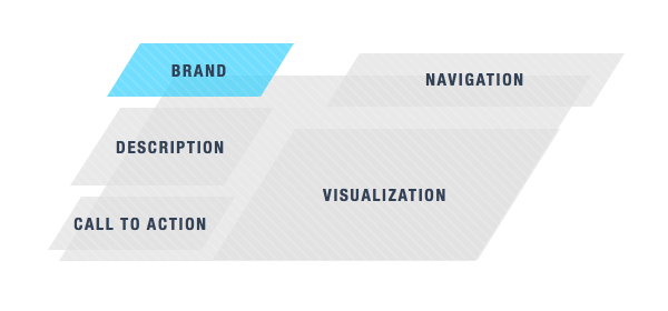 skeleton-landing-page-diagram-brand