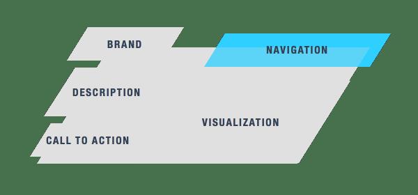 skeleton-landing-page-diagram-navigation
