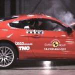 マスタングがNCAPでわずか星2つしか獲得できず。NCAP「フォードはアメリカのことしか考えてない」