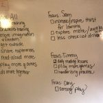 How Whiteboarding Made Me More Productive And Effective At Home Intentional By Grace