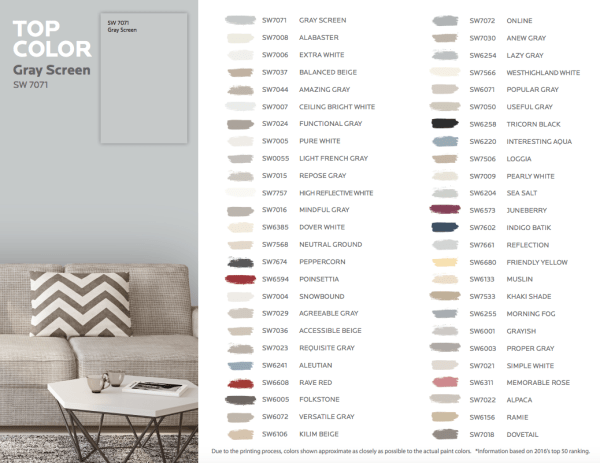 Sherwin-Williams Top 50 Paint Colors