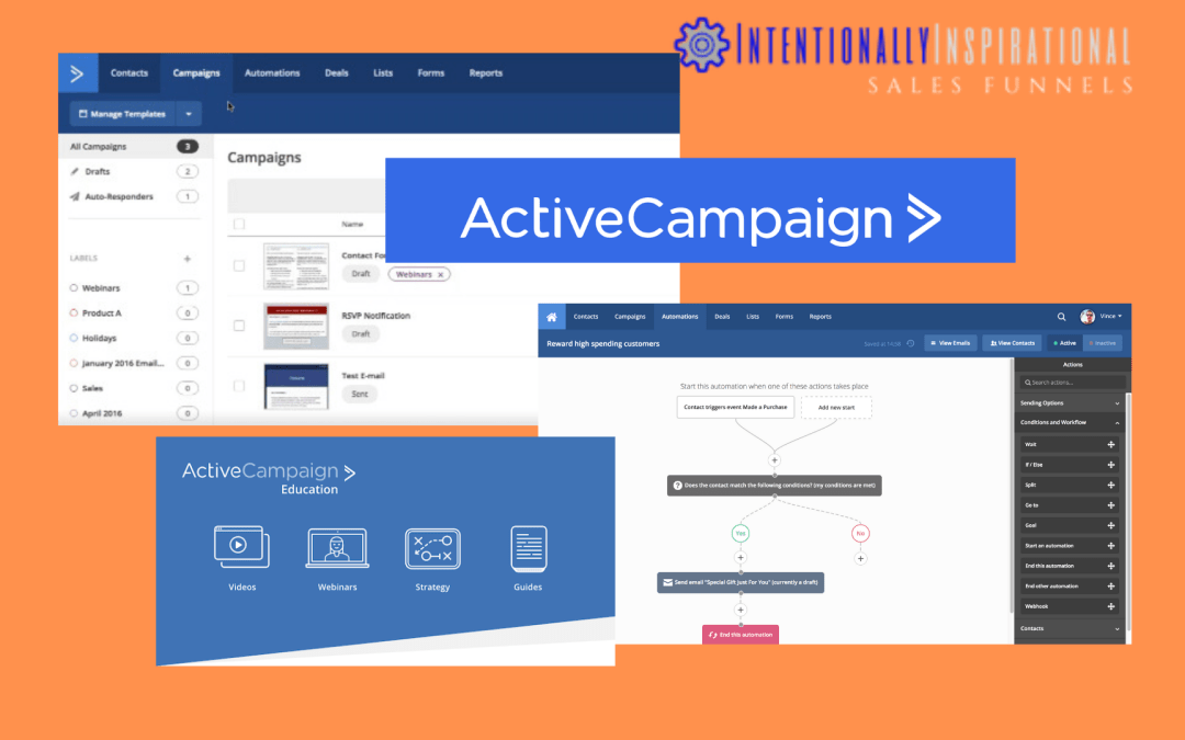 An Honest Review Of ActiveCampaign