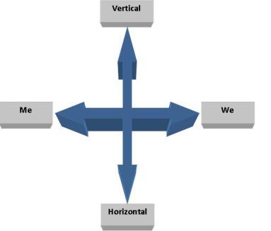 Iceberg Diagram Interaction Institute For Social Change