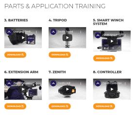 IA Training Videos