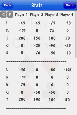 Trix Calculator score sheet screenshot