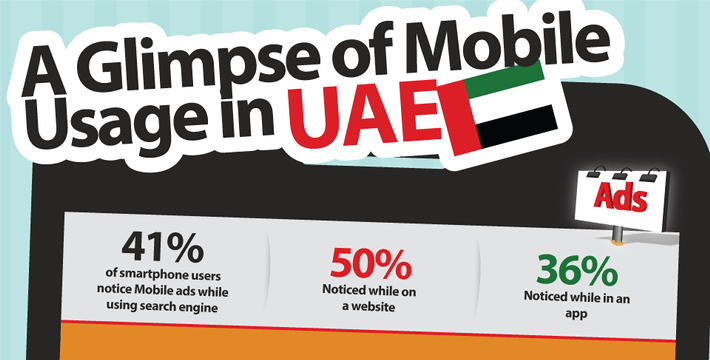 mobile usage in ksa uae 2013