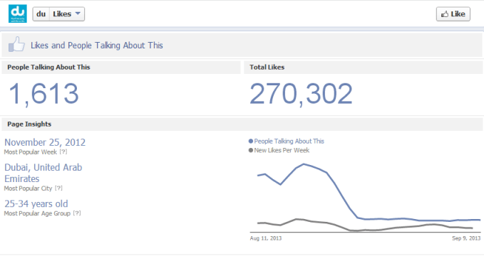 du Facebook analytics