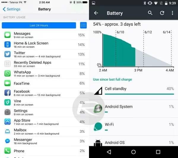 iOS 9 - Android M karşılaştırması Pil