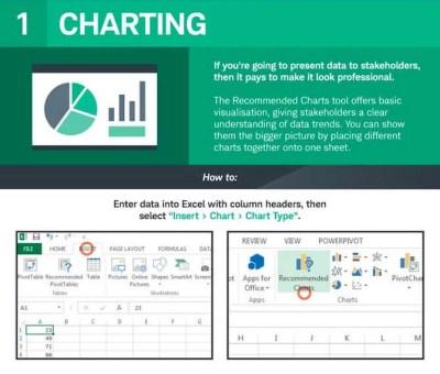 Excel Grafik Ekleme