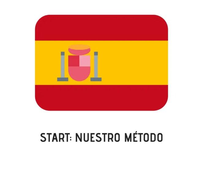 START- NUESTRO MÉTODO
